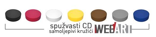 cd-gumbici_vrste
